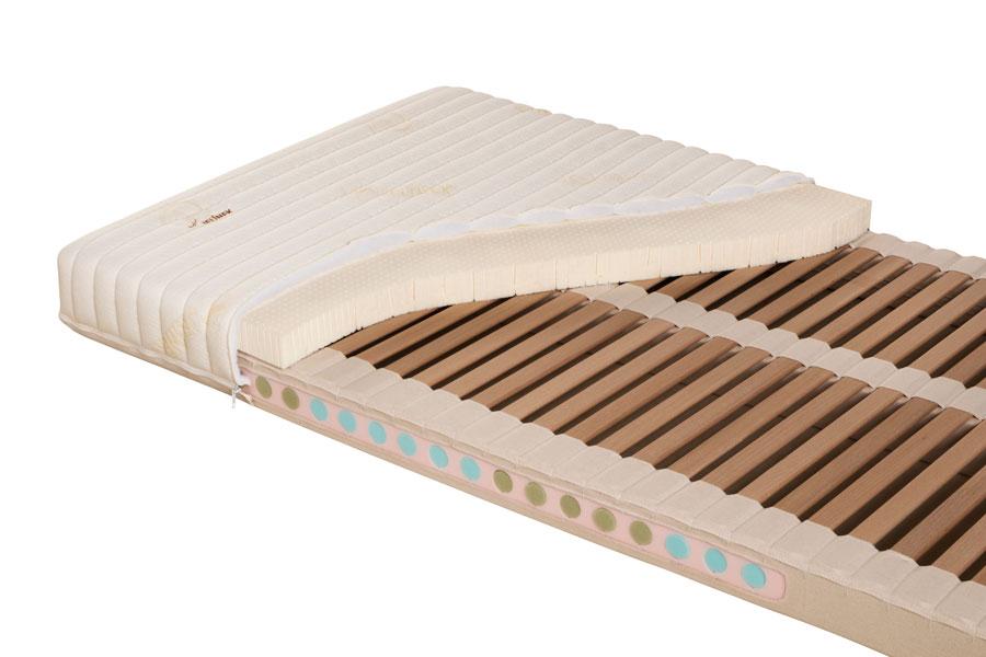 Jelinek matrace je zárukou zdravého spaní.
